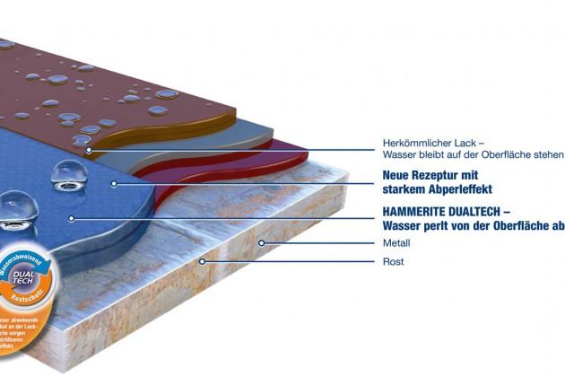 Perfekter Metallschutz
