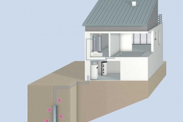 Aufbau von Wärmepumpen-Anlagen
