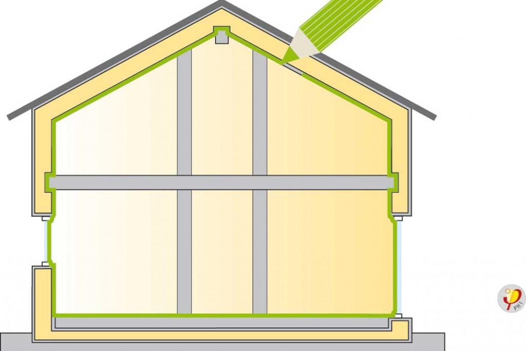 Grundregel für Passivhaus- Planer: Auf jedem Grundriss und jedem Schnitt muss man mit dem Stift einmal ohne abzusetzen komplett um die Wärmeschutzhülle herumfahren können.