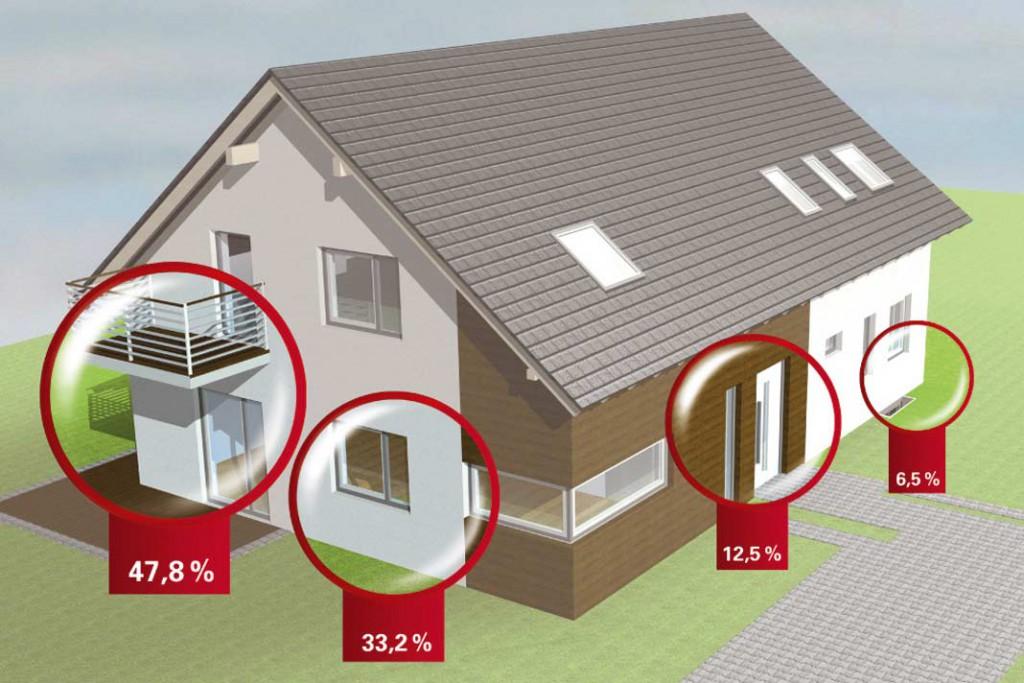 In circa 50 von 100 Fällen versuchen es Einbrecher zuerst an Fenstertüren, in rund 30 an den Fenstern. Haus - türen und Keller folgen auf den Plätzen drei und vier. Foto: Kömmerling + Fensterprofis