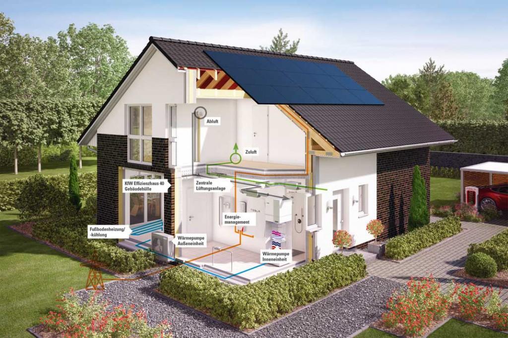 """Ab April wird es das """"KfW-Effizienzhaus 40 Plus"""" geben, ein Plusenergie- Haus auf Basis des KfW-Effizienzhauses 40. Foto: Viebrock"""