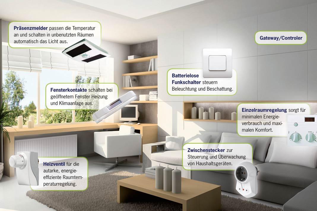 Diese Smarthome-Komponenten für den effizienten Energieverbrauch funktionieren ohne Batterien.