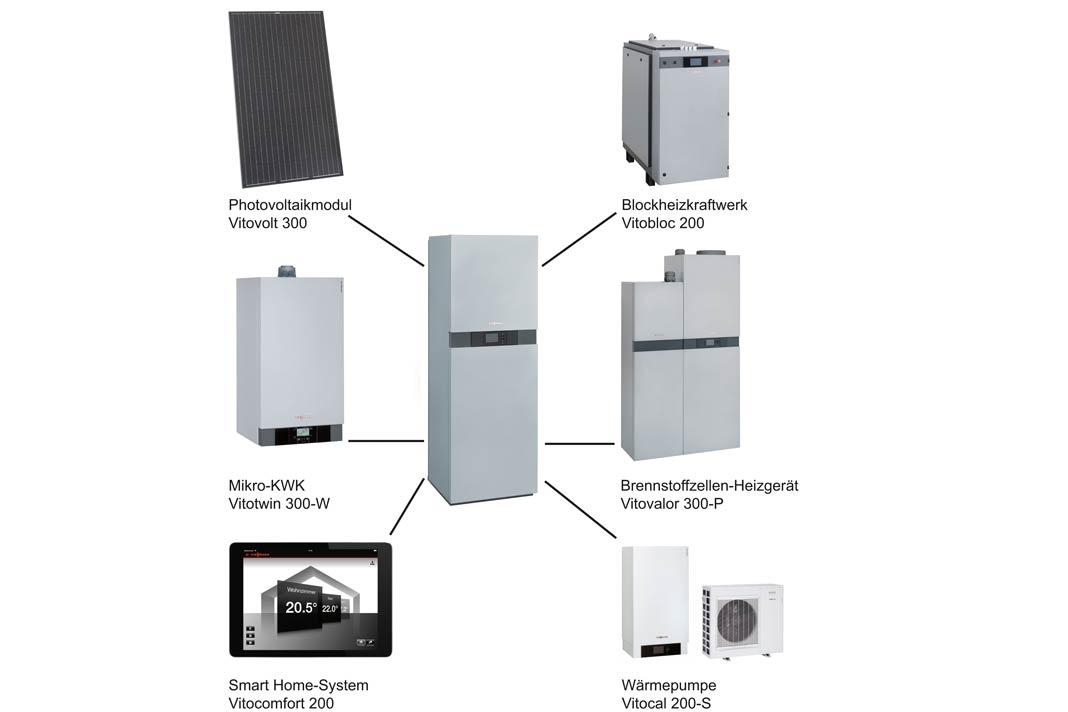 Technisch ist die nahezu stromautarke Versorgung eines Hauses mittels Photovoltaik und Kraft-Wärme-Kopplung möglich.