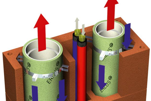 Schornstein für die Abgasführung von Pellet-Zentralheizung, Kaminofen, die Leitungen und Solarwärmeanlage.