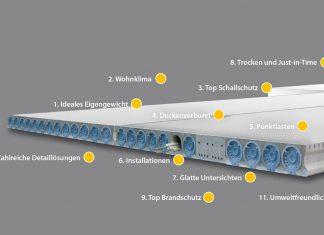 Multifunktionale Decke