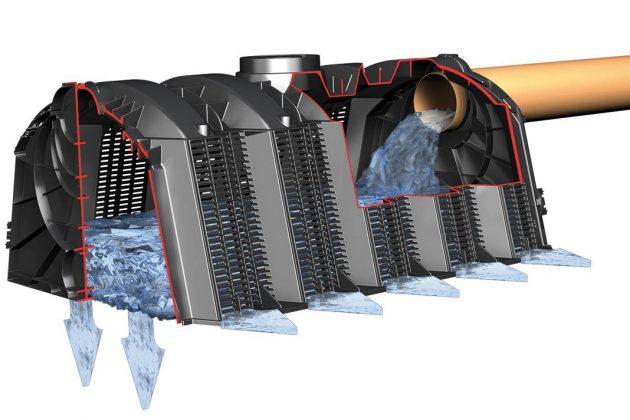 Der Sickertunnel besteht aus einem oder mehreren Modulen, die einfach, schnell und in Reihe verlegt werden können