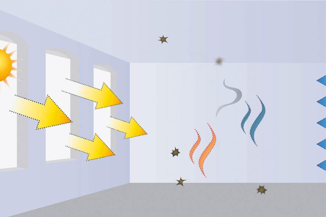 """Wandfarbe """"Frischeweiß"""" spaltet mithilfe des Lichtes Gerüche und Schadstoffe aus der Luft"""