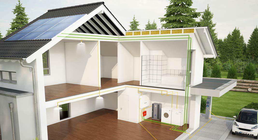 Der von der Photovoltaik-Anlage auf dem Dach erzeugte Strom wird ins Haus geleitet.