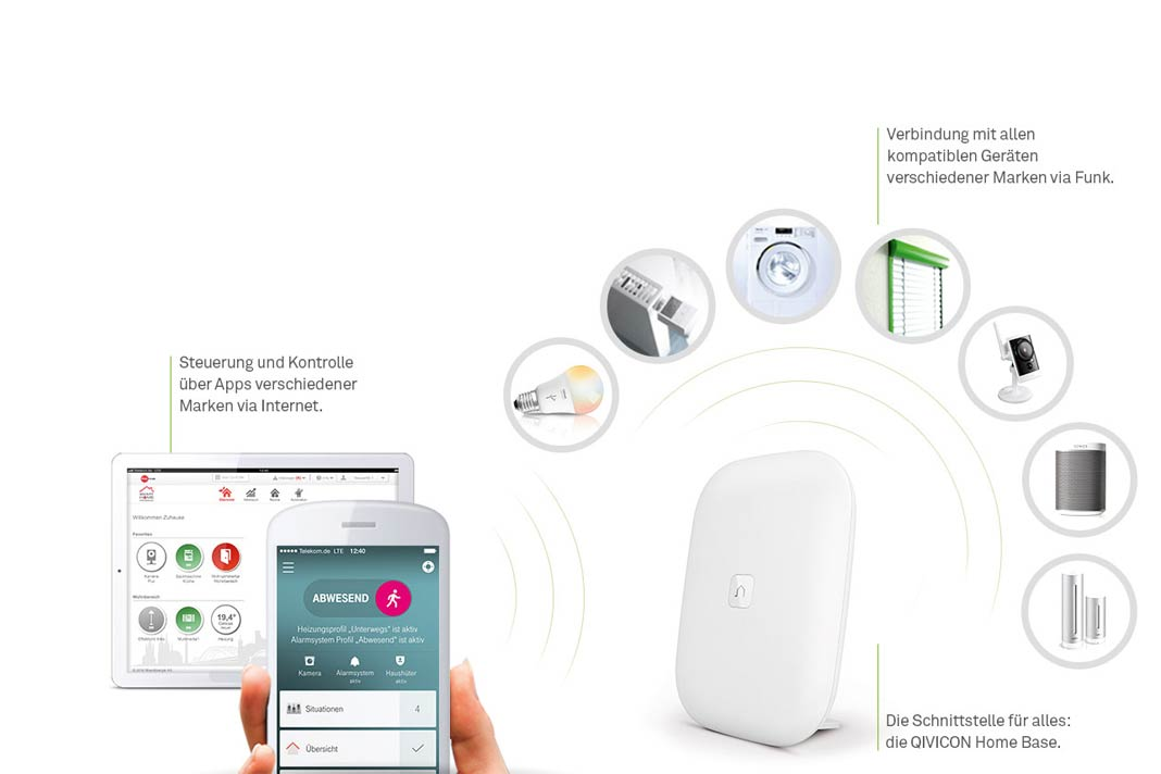 Smart Home System.