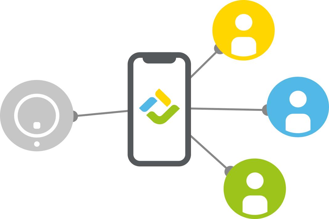 Funktion der Social Smart Home App